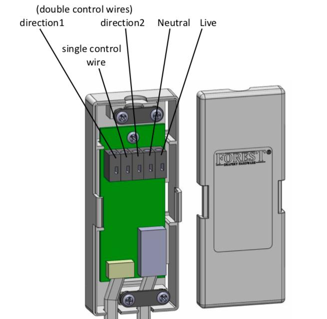 Napojení motorů Forest Shuttle na smart home Loxone a KNX